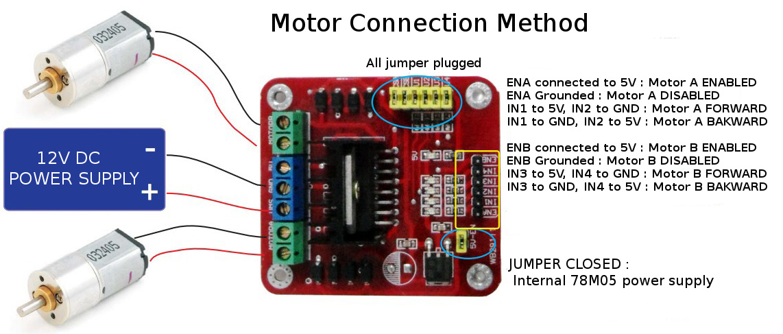L298N Motor Connection Method