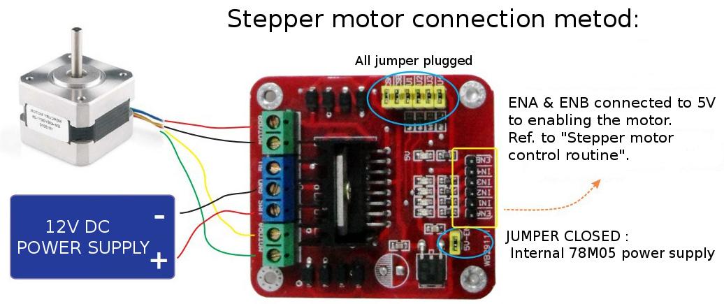 L298N Stepper motor connection method